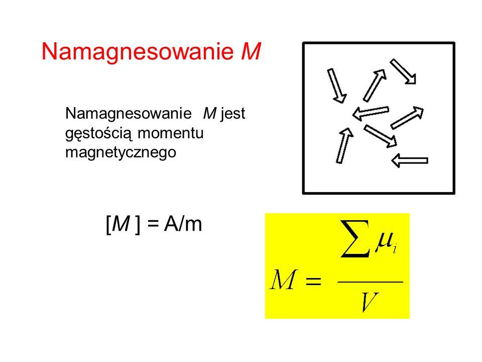 Namagnesowanie M [M ] = A/m